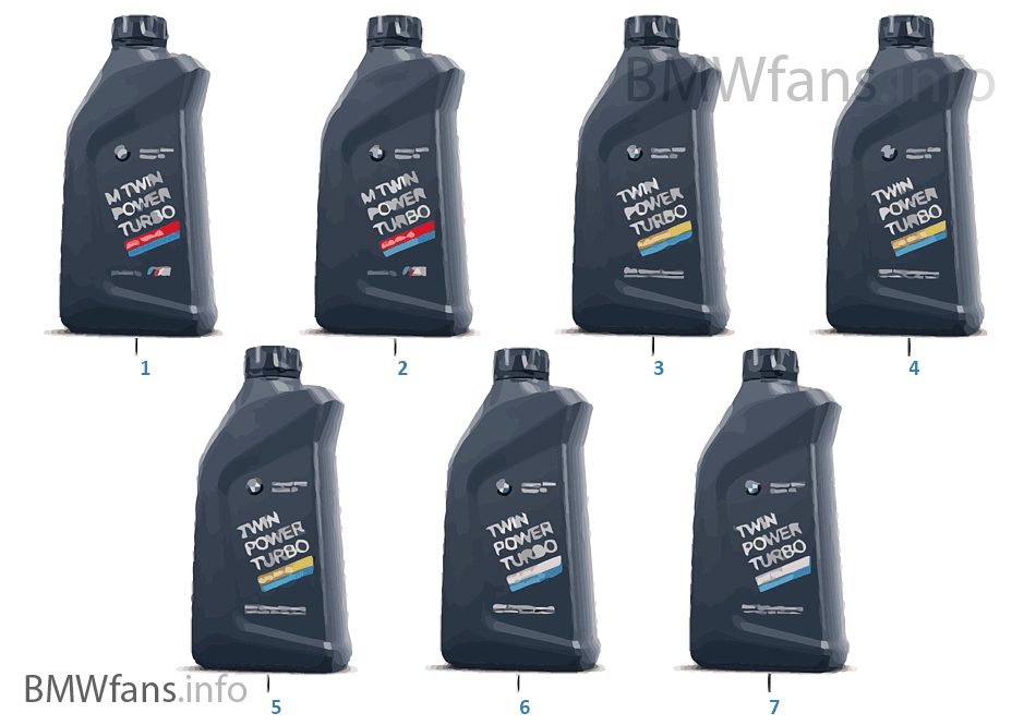BMW Engine Oil USA
