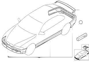 Pakiet aerodynamiczny