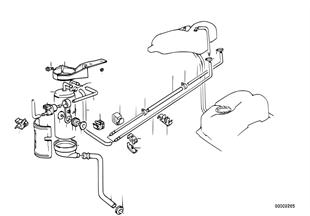 Aktif karbon filtre/Hatlar