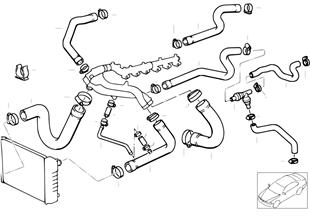 Σύστημα ψύξης-οδηγός εύκαμπτ.σωλήν.νερού