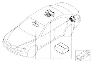 Zestaw doposażenia — autoalarm