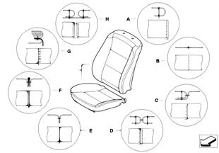 Rodzaje szwów w fotelach