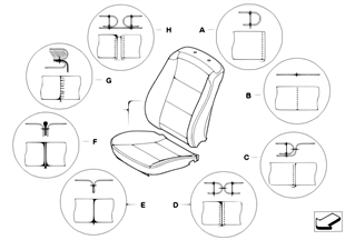 Nahtarten bei Sitzen