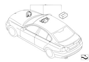 İlave donanım seti- Alarm sistemi