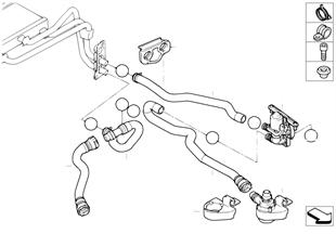 冷卻液軟管-泵-閥門 IHKA 標準