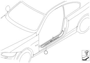 İlave donanım, M-Kaplama-Kapı eşiği