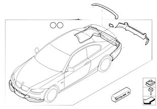 Pakiet aerodynamiczny, gruntowany
