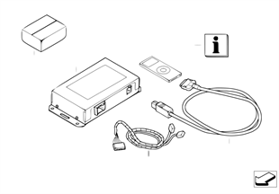 IPod connection retrofit kit