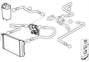 Sistema di raffredda.-tubo fless.p.acqua