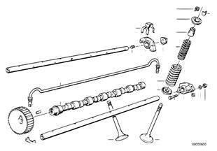 閥門控制 凸輪軸/潤滑