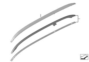 İlave donanım seti, Tavan parmaklığı