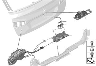 트렁크 리드, 로크 시스템