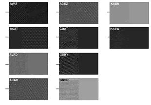 Patroonzijde kleur bekleding stof