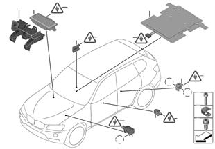 Elektro-onderdelen v airbag