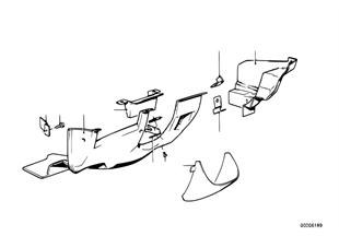 Bekleding instrumentenpaneel onder