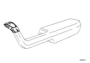 Υποβραχιόνιο — επιμέρους εξαρτήματα