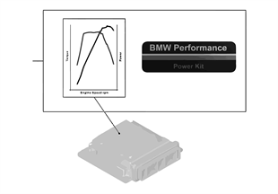 BMW Performance Power Kit