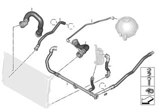Soğutma sistemi-su hortumu kılavuzu