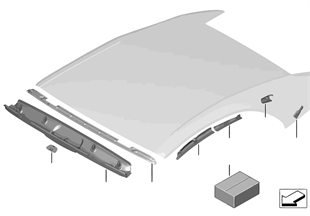 Osłony dachu składanego