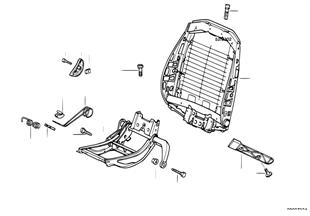 BMW Spor koltuk, Koltuk iskeleti-Mekanik