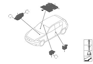 Pezzi elettrici airbag