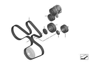 皮帶傳動發電機 / 空調 / 轉向輔助裝置