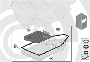 Ölwechselkit Automatikgetriebe