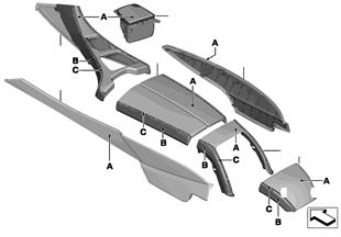 Kişisel, Orta konsol/Orta kol dayanağı