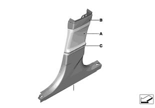 Individual Verkleidung B-Säule unten