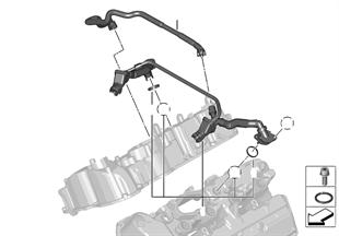 Ventilação do bloco do motor