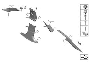 Verkleidung A- / B- / C- / D-Säule