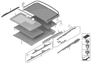 Dach panoramiczny, mechanika