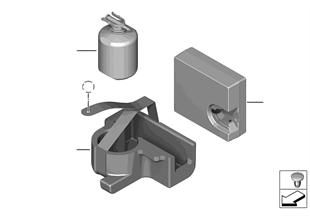 Kit Mobilidade para Pneus