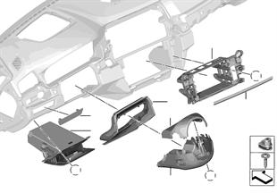 Aanbouwdelen dashboard onder I