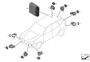 주차거리 경보장치 (PDC)