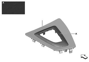 M Performance 커버, 기어선택스위치