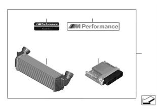 Power Kit freno deportivo M Performance