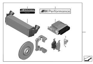 Power Kit no freno deportivo M Perfor