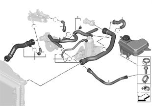 Koelsysteem-koelvloeistofslangen