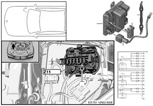 統合型電源供給モジュール Z11