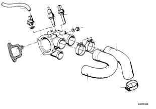Kühlsystem-Thermostat/Wasserschl.führung
