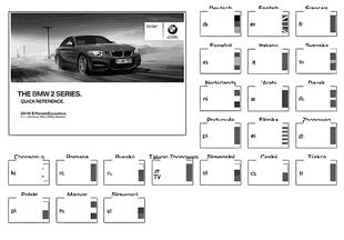 Instrucciones breves F22 sin iDrive
