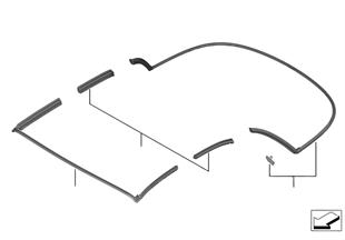Skládací střecha těsnění