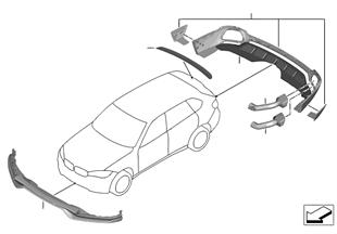 Componentes aerodinámicos