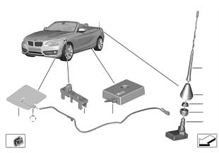 Elementi antenna telefono