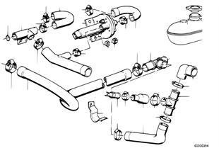 Chladicí systém-vedení vodních hadic