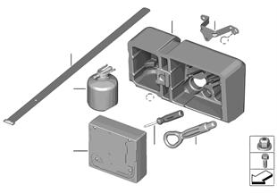 Mobility Set pneumatici