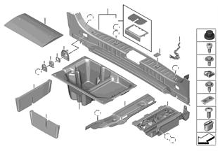 Επένδυση χώρος αποσκευών πίσω