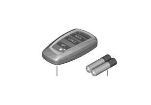 Telestart handheld transmitter