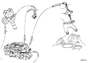 Unterdrucksteuerung-Zündverstellung